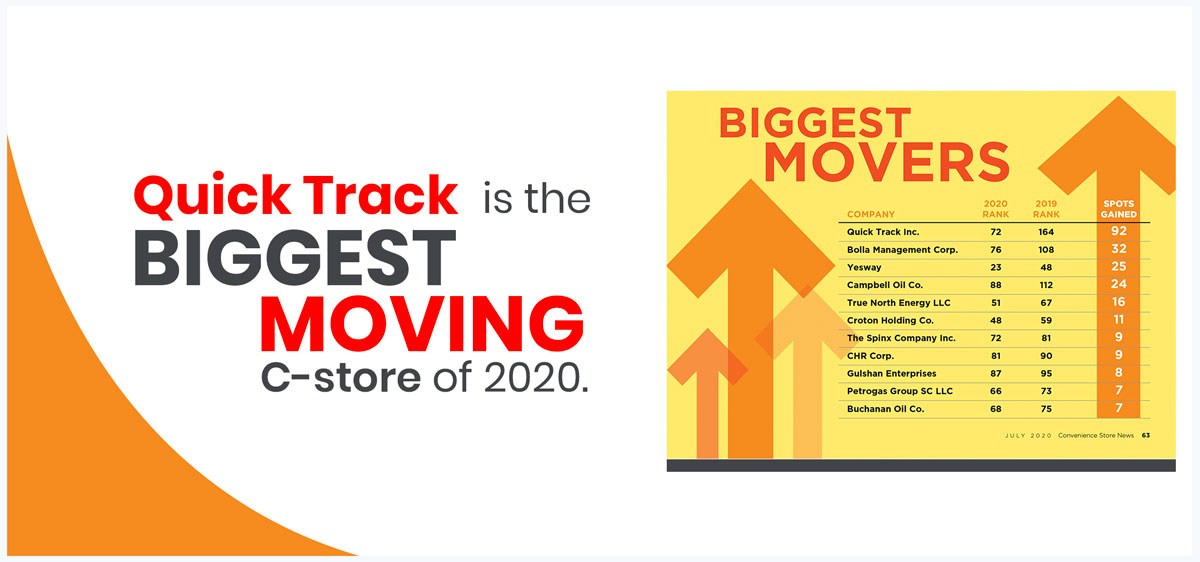 biggest-movers-of-2020_v0.1
